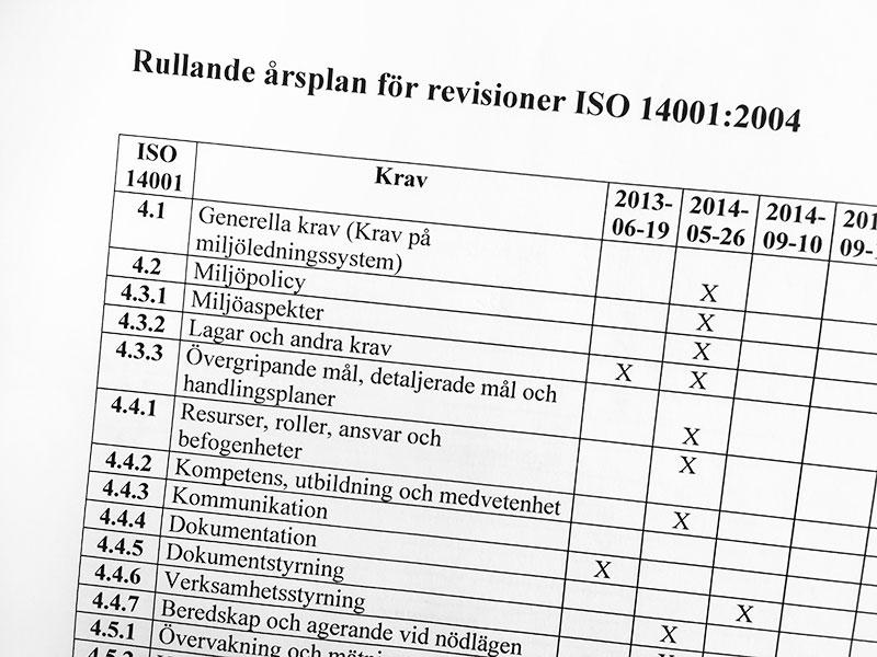 Fördelar med ISO-certifiering